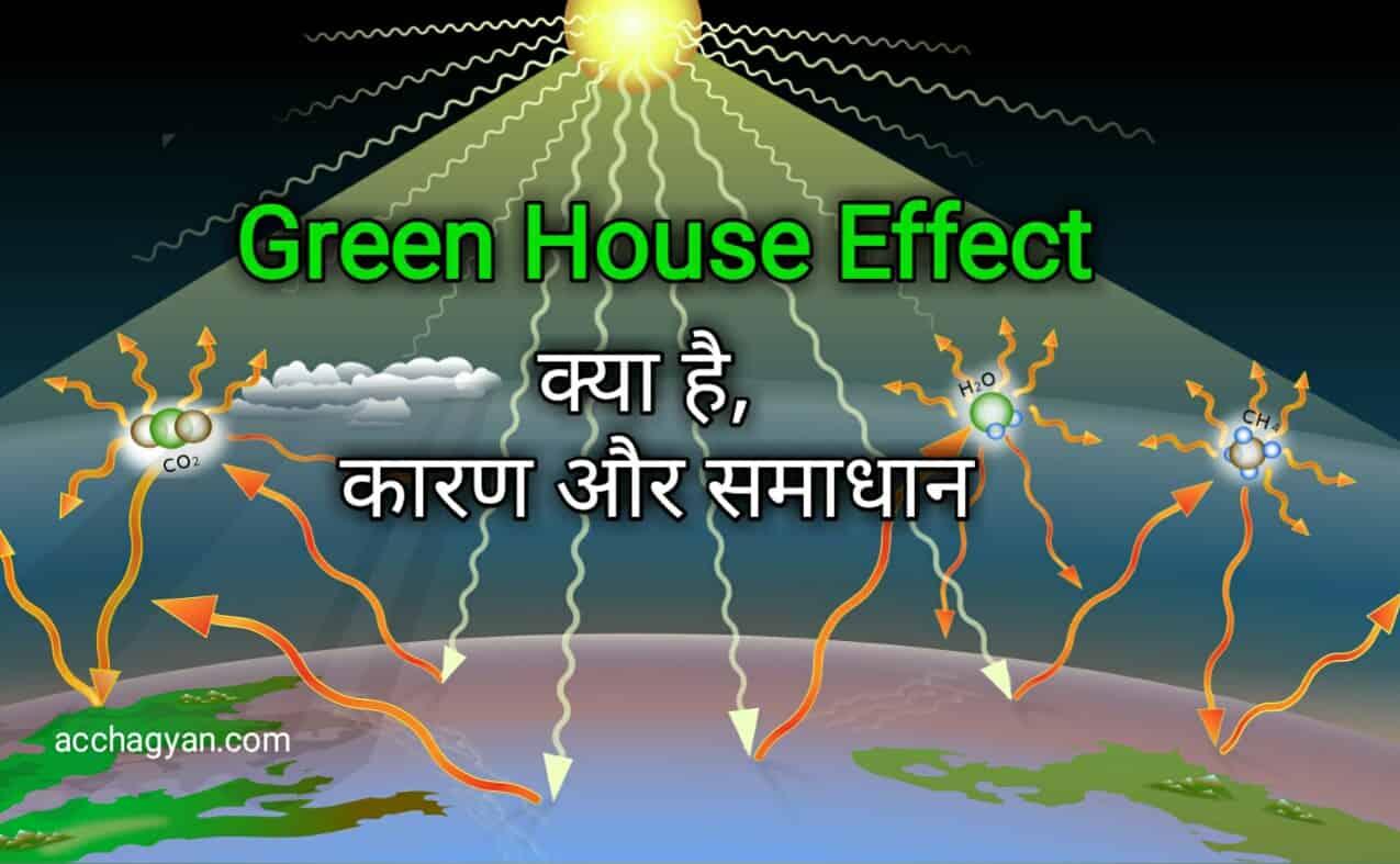 Greenhouse Effect Kya Hai, इसके कारण और समाधान क्या है।